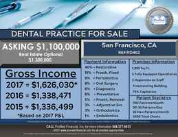 Beautiful Placer County Dental Practice for Sale